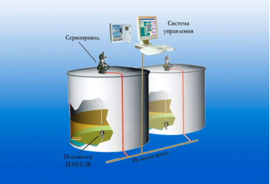 System of measurement of weight and volume of oil products in vertical tanks SIMON-2
